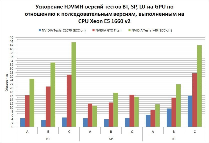 GPU-BT-SP-LU-05-2017-ru